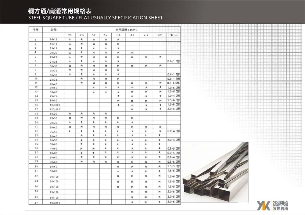 标识金属材料规格