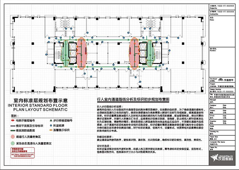 规划布局设计